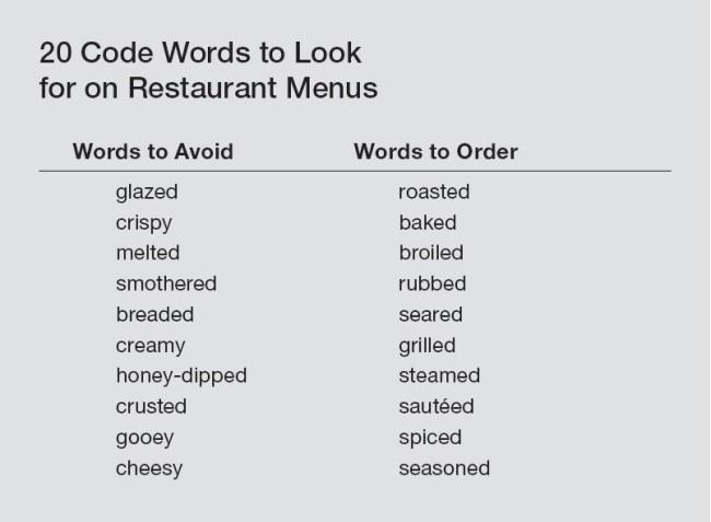Decoding Menuspeak