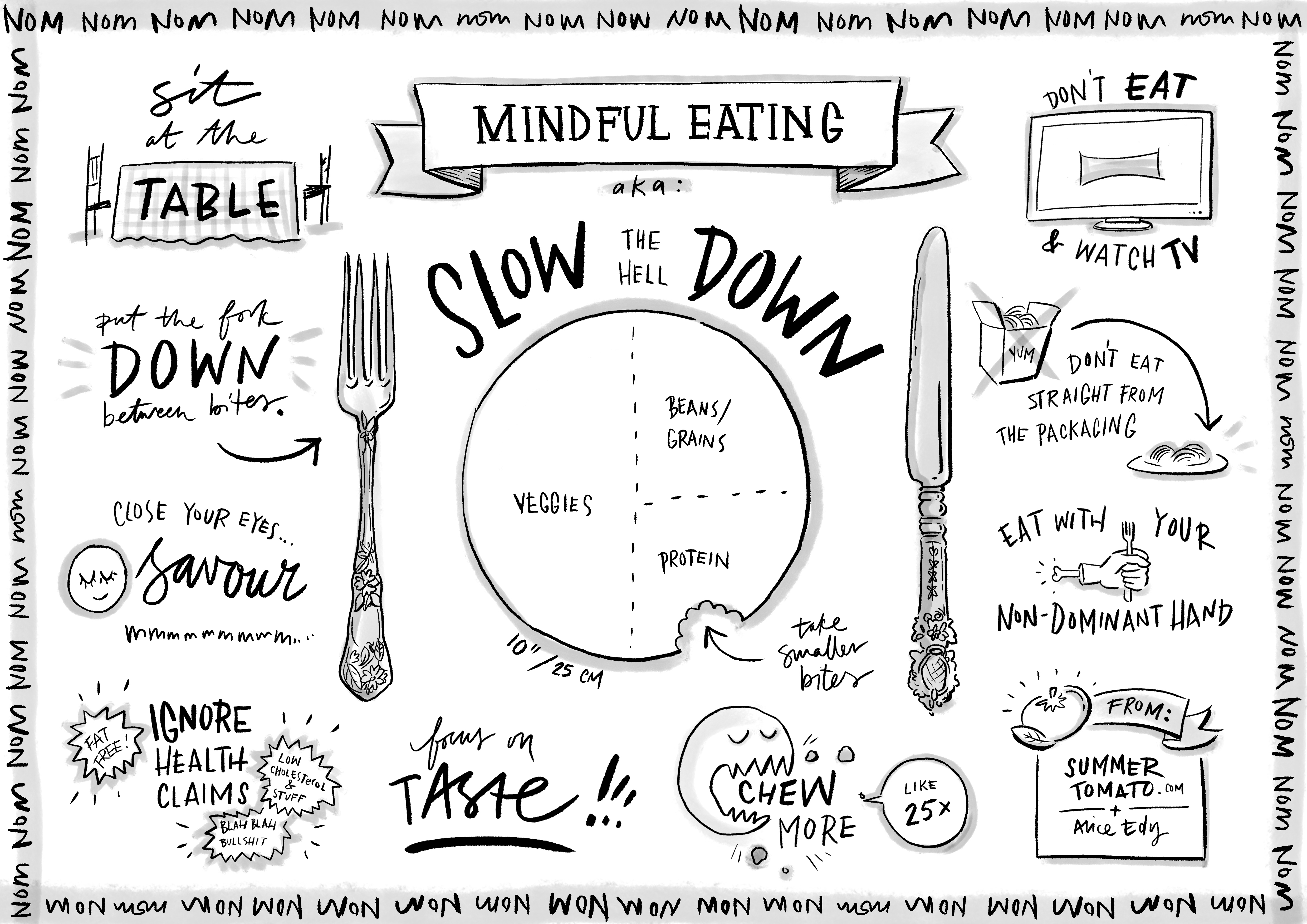 mindful eating | Summer Tomato